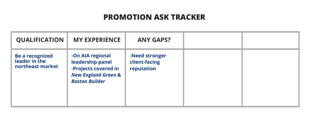 Promotion Ask Tracker