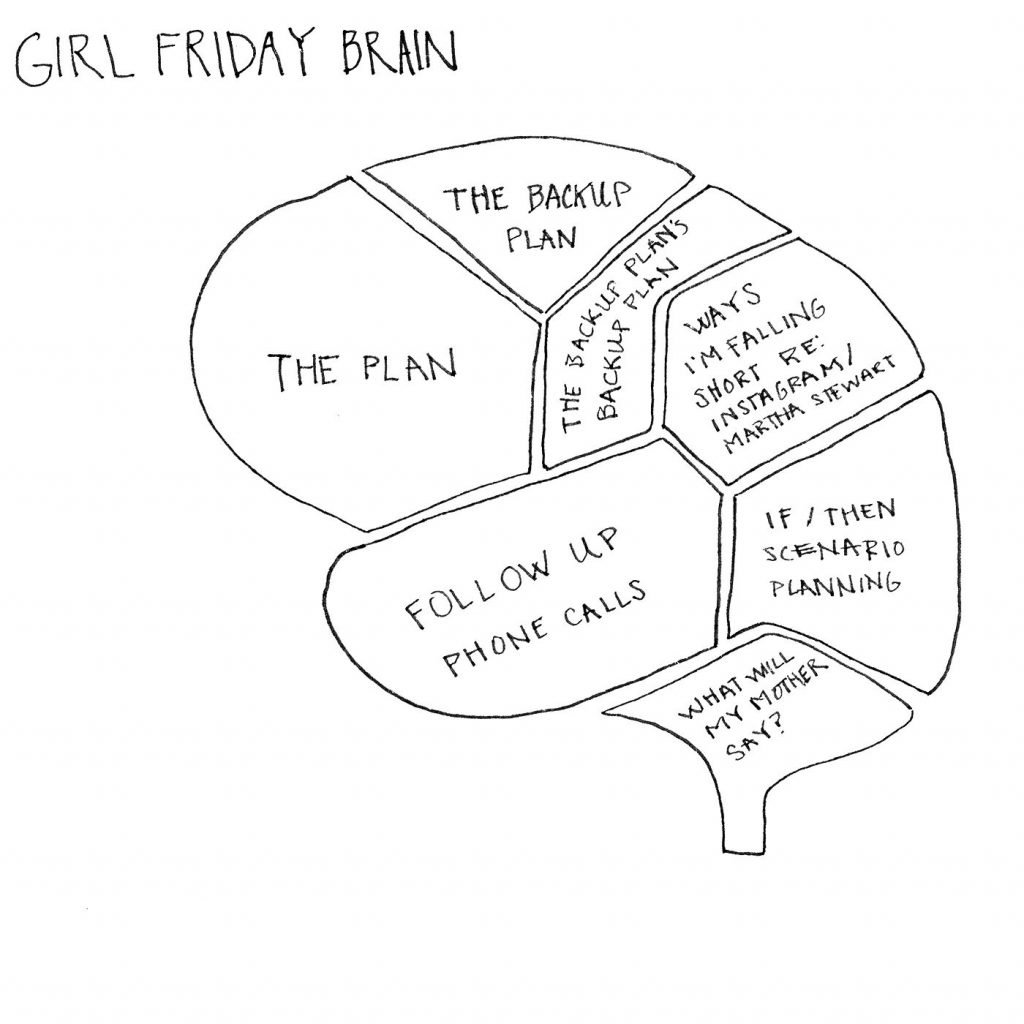 The Brain of Planning-Oriented, Productive Girl Friday